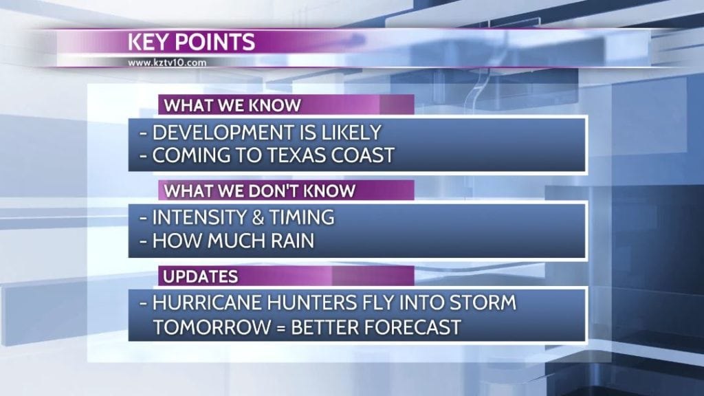 Key Points for Gulf Disturbance