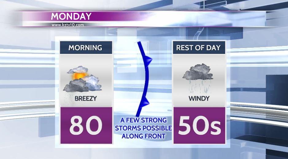 Monday's Forecast